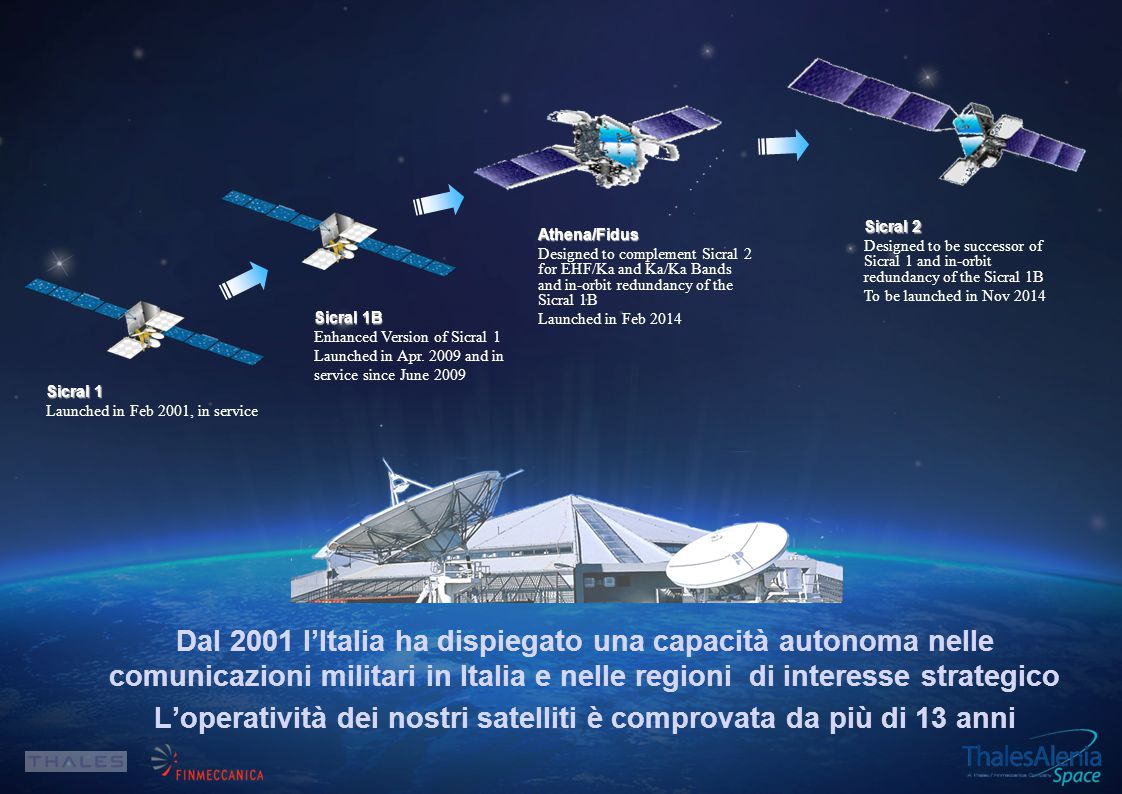 Sicral 2 Designed to be successor of Sicral 1 and in-orbit redundancy of the Sicral 1B. To be launched in Nov 2014.