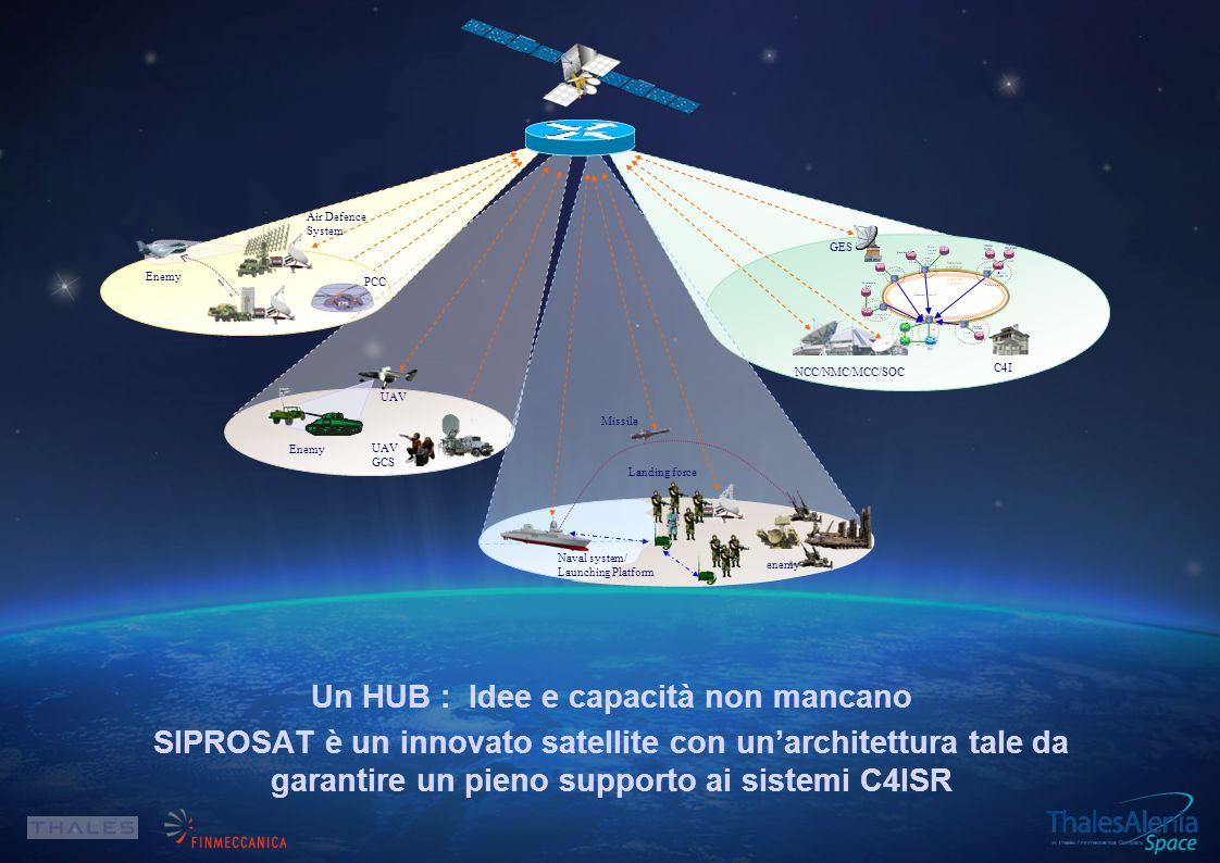 Air Defence System PCC. Enemy. Enemy. UAV. UAV GCS. Naval system/ Launching Platform. Missile.