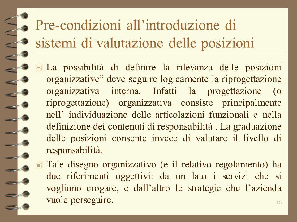 Pre-condizioni all'introduzione di sistemi di valutazione delle posizioni
