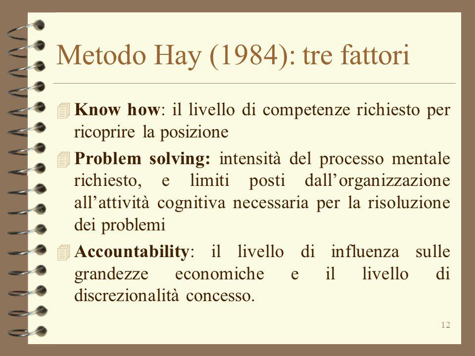 Metodo Hay (1984): tre fattori