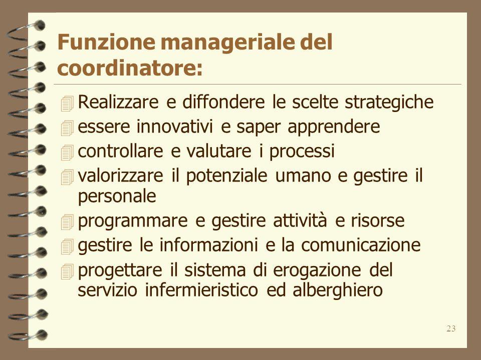 Funzione manageriale del coordinatore: