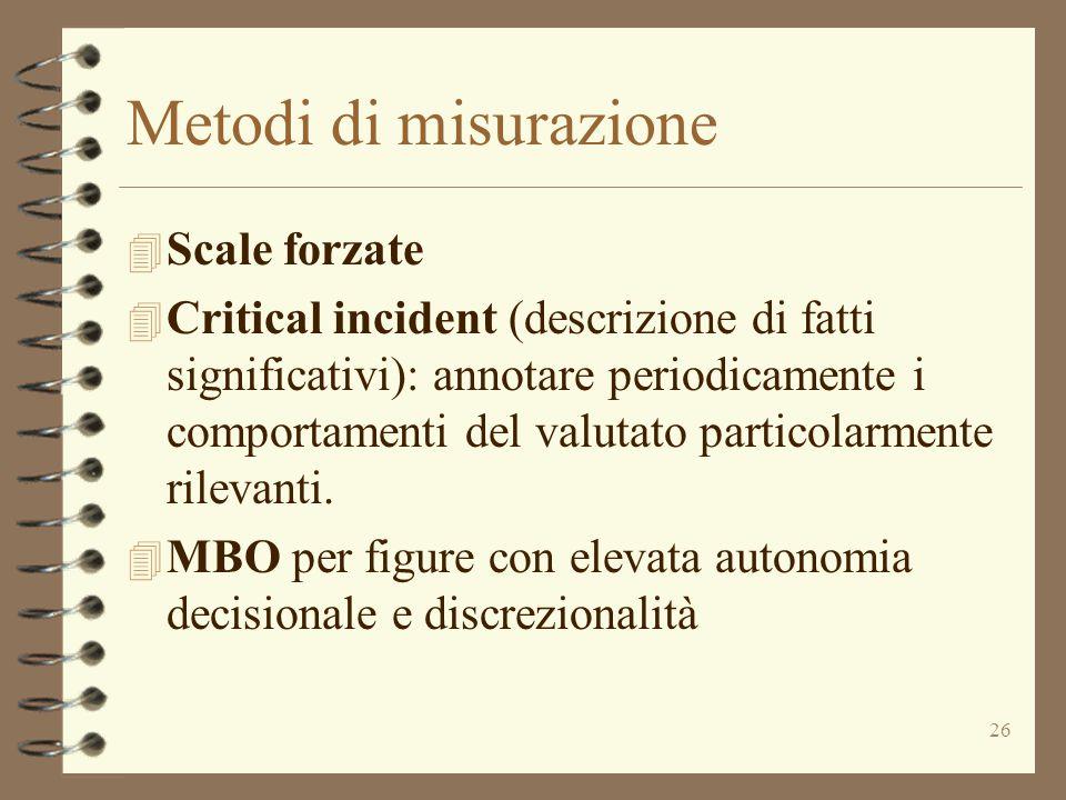 Metodi di misurazione Scale forzate