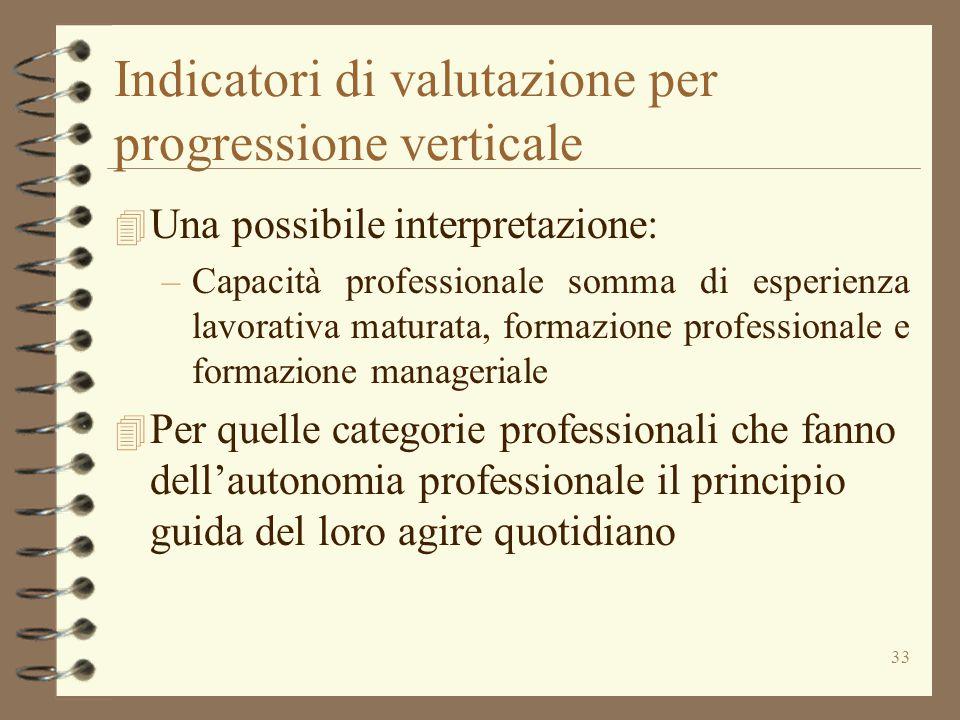 Indicatori di valutazione per progressione verticale