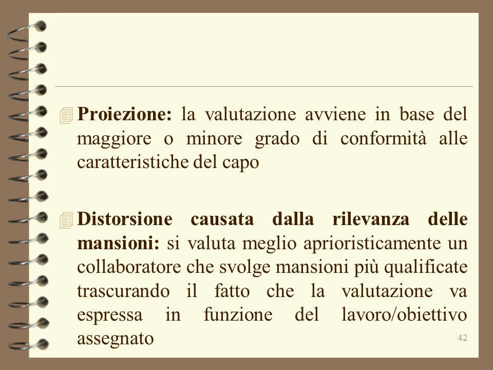 Proiezione: la valutazione avviene in base del maggiore o minore grado di conformità alle caratteristiche del capo