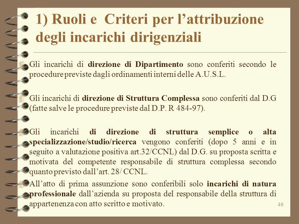 1) Ruoli e Criteri per l'attribuzione degli incarichi dirigenziali