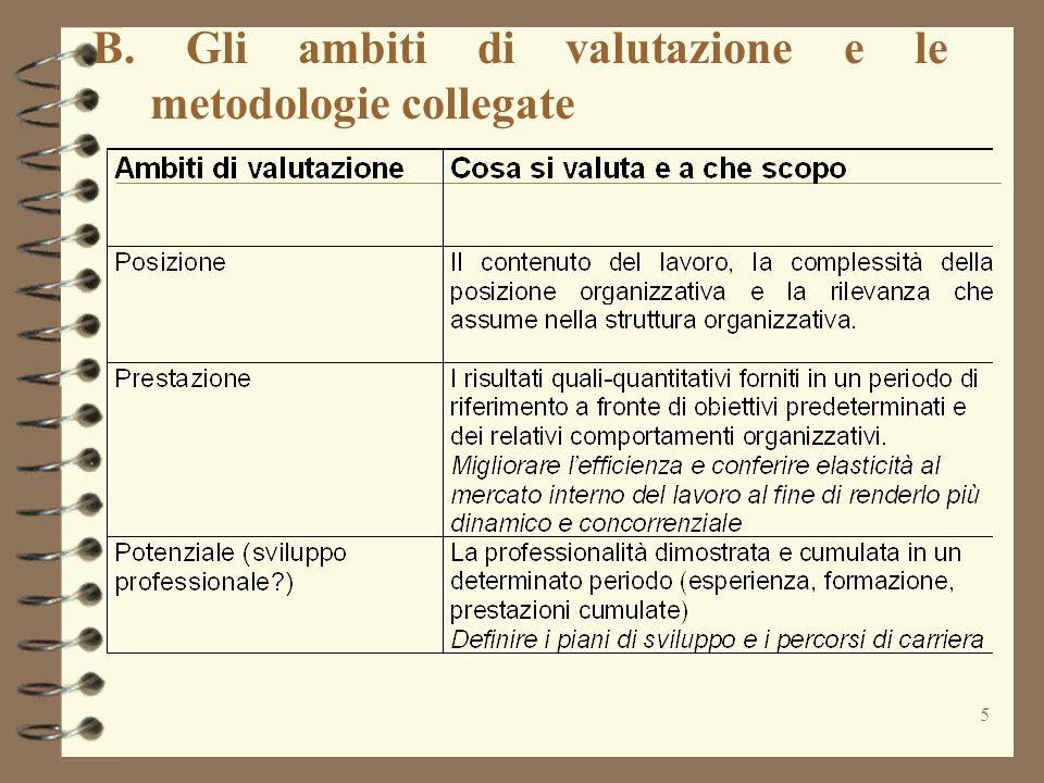 B. Gli ambiti di valutazione e le metodologie collegate
