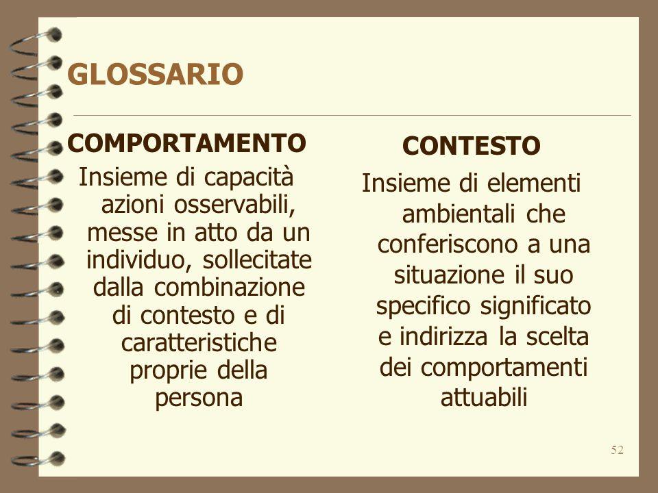 GLOSSARIO COMPORTAMENTO