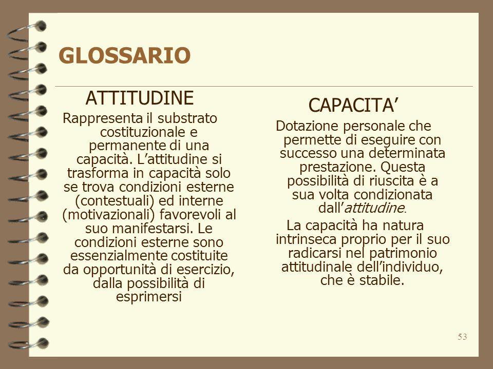 GLOSSARIO ATTITUDINE CAPACITA'