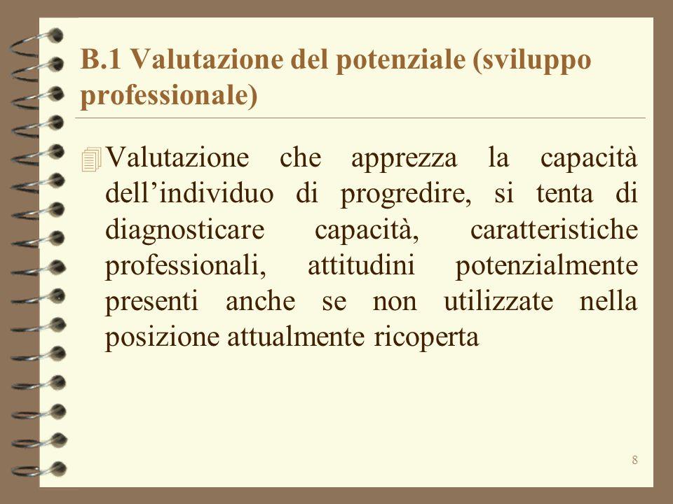 B.1 Valutazione del potenziale (sviluppo professionale)