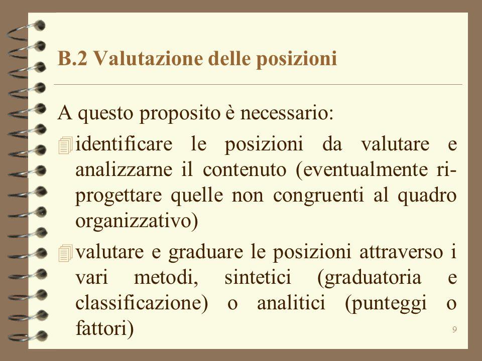B.2 Valutazione delle posizioni