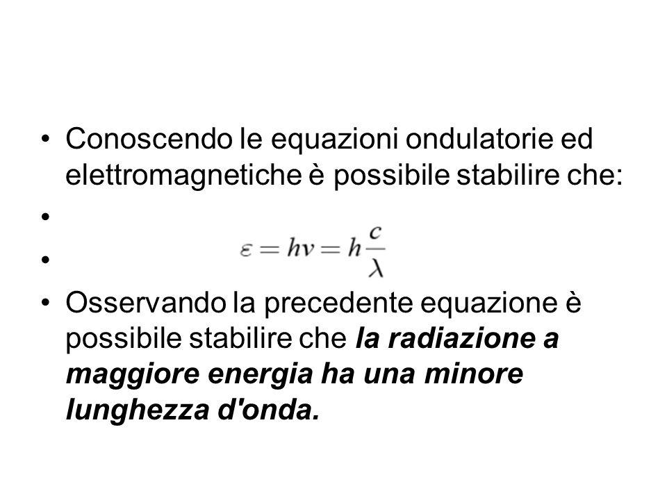 Conoscendo le equazioni ondulatorie ed elettromagnetiche è possibile stabilire che: