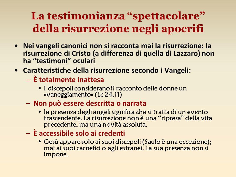 La testimonianza spettacolare della risurrezione negli apocrifi