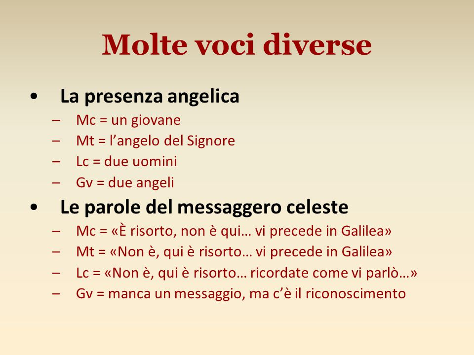 Molte voci diverse La presenza angelica