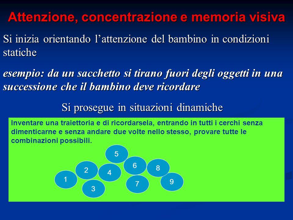Attenzione, concentrazione e memoria visiva
