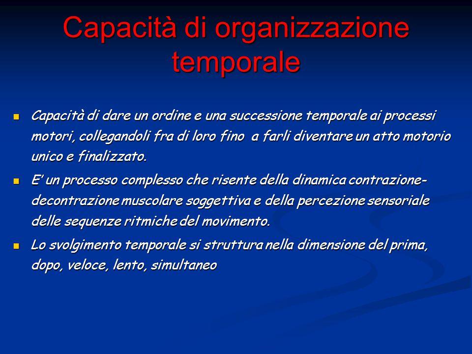 Capacità di organizzazione temporale