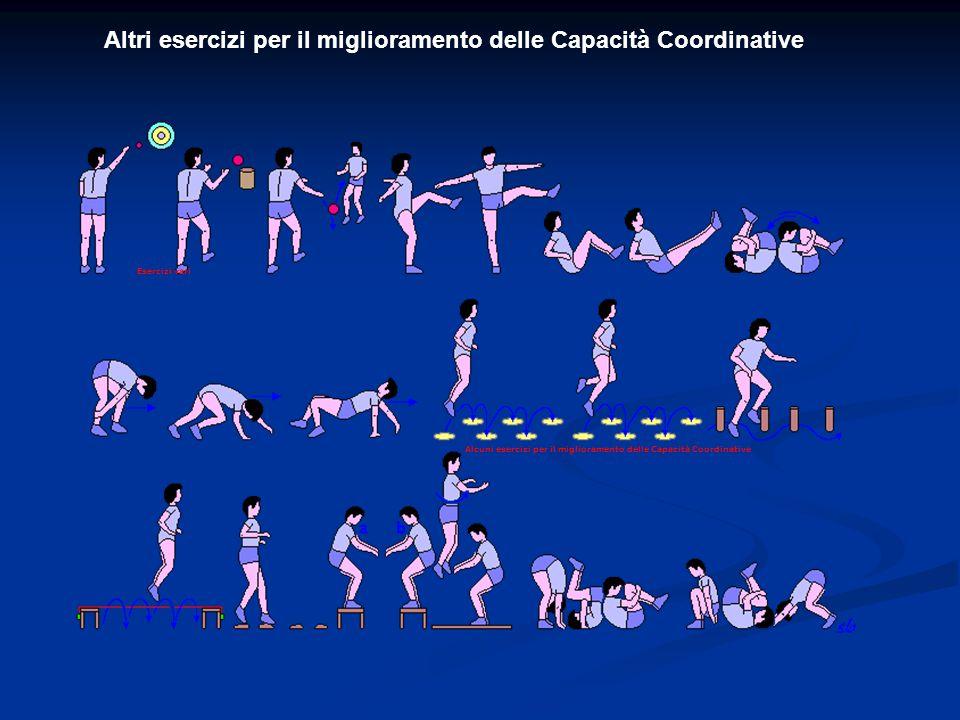 Alcuni esercizi per il miglioramento delle Capacità Coordinative