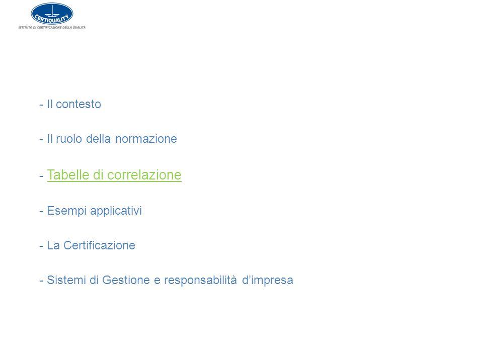 Il contesto - Il ruolo della normazione. - Tabelle di correlazione. - Esempi applicativi. - La Certificazione.