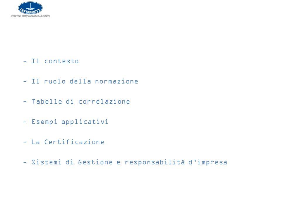 Il contesto - Il ruolo della normazione. Tabelle di correlazione. Esempi applicativi. - La Certificazione.