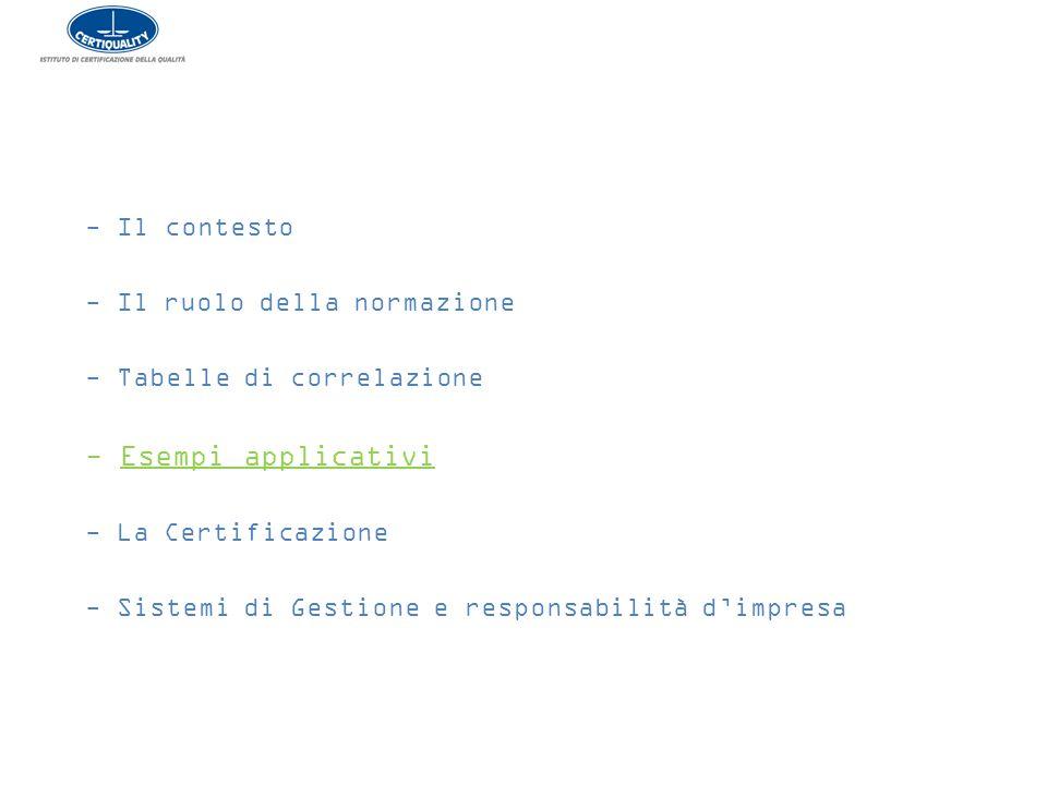 - Esempi applicativi Il contesto - Il ruolo della normazione
