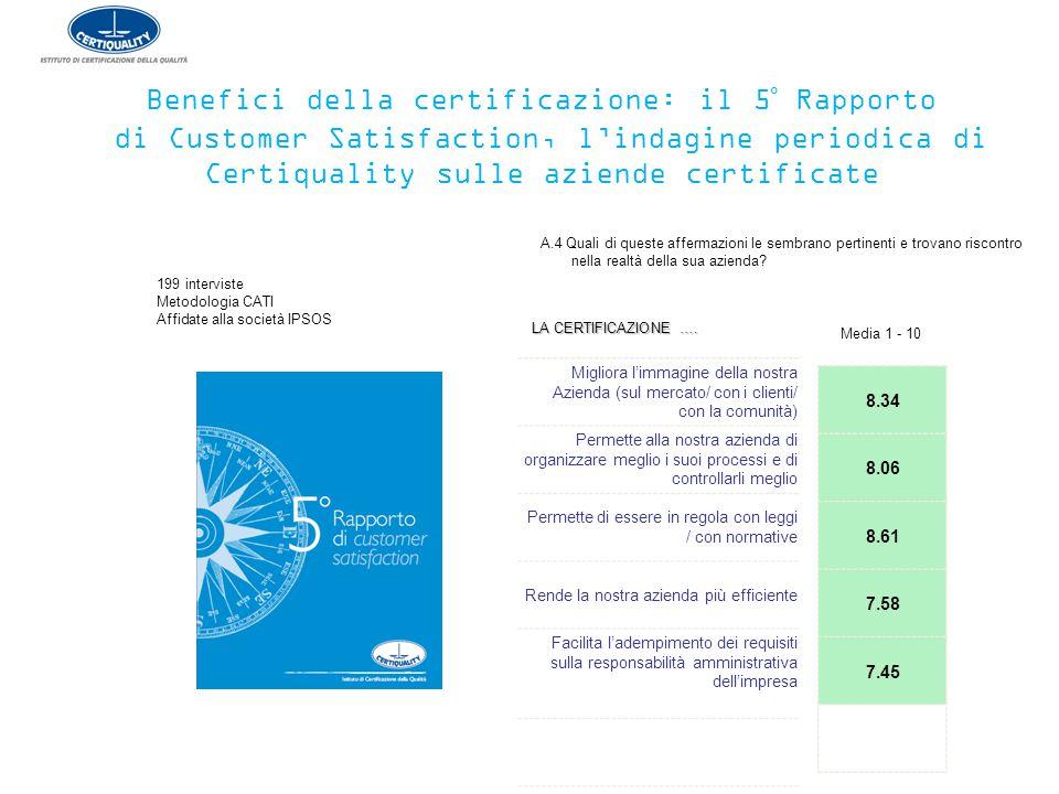 Benefici della certificazione: il 5° Rapporto