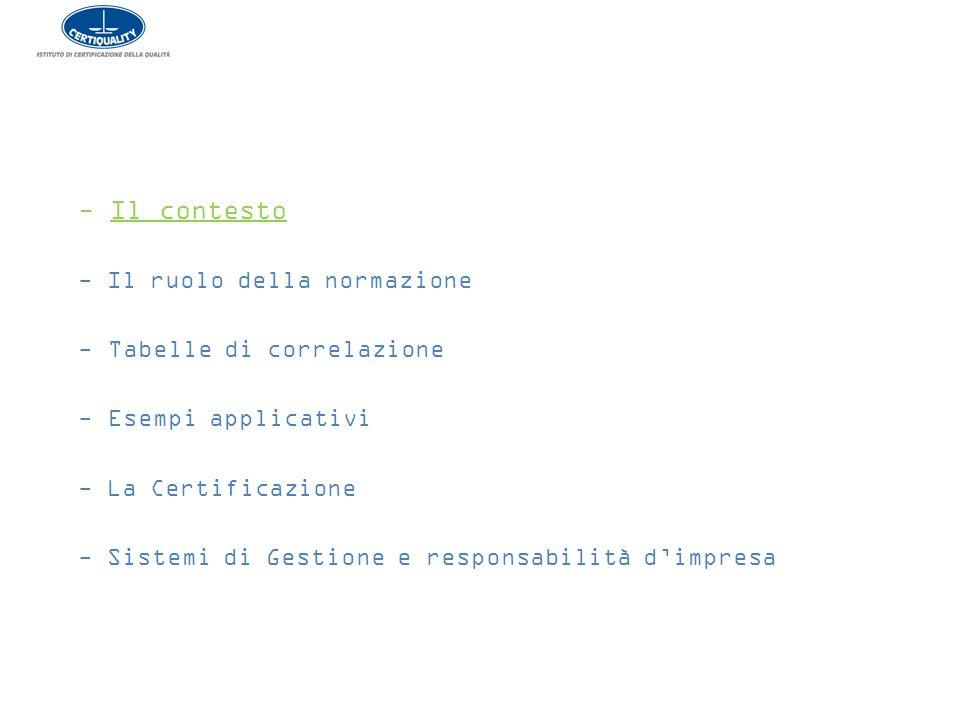 Il contesto - Il ruolo della normazione Tabelle di correlazione