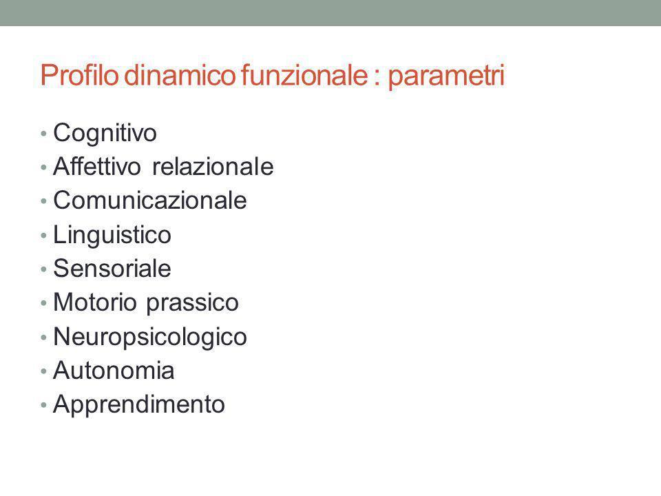 Profilo dinamico funzionale : parametri