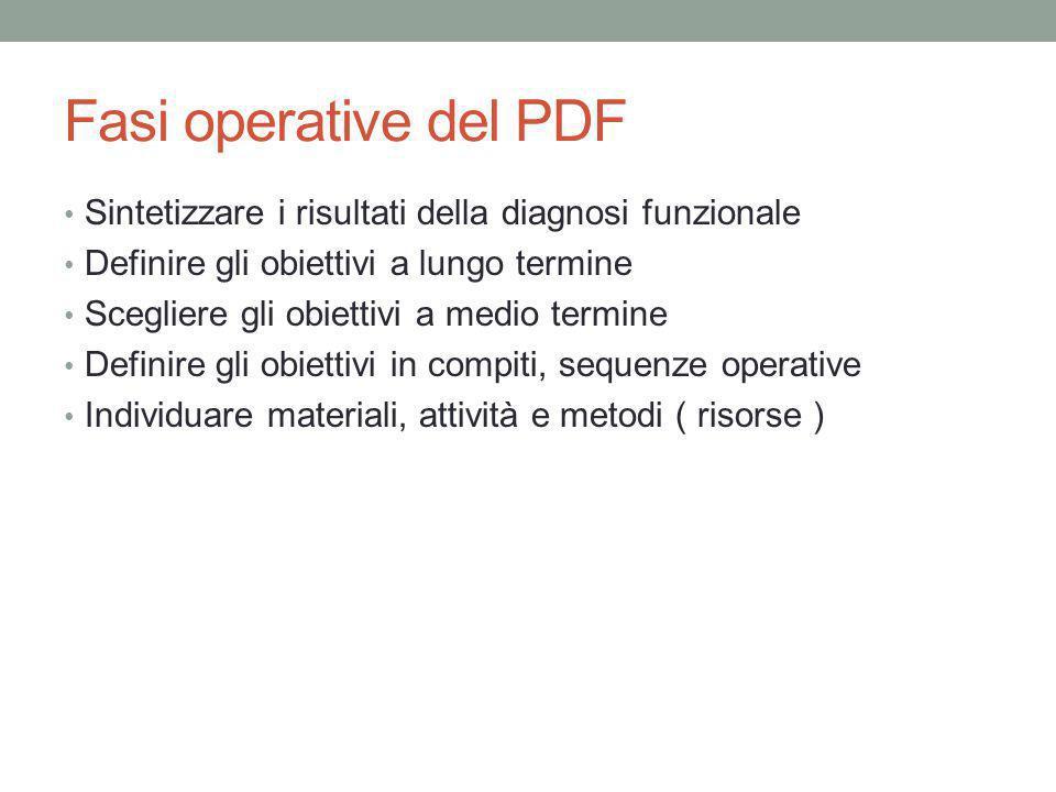 Fasi operative del PDF Sintetizzare i risultati della diagnosi funzionale. Definire gli obiettivi a lungo termine.