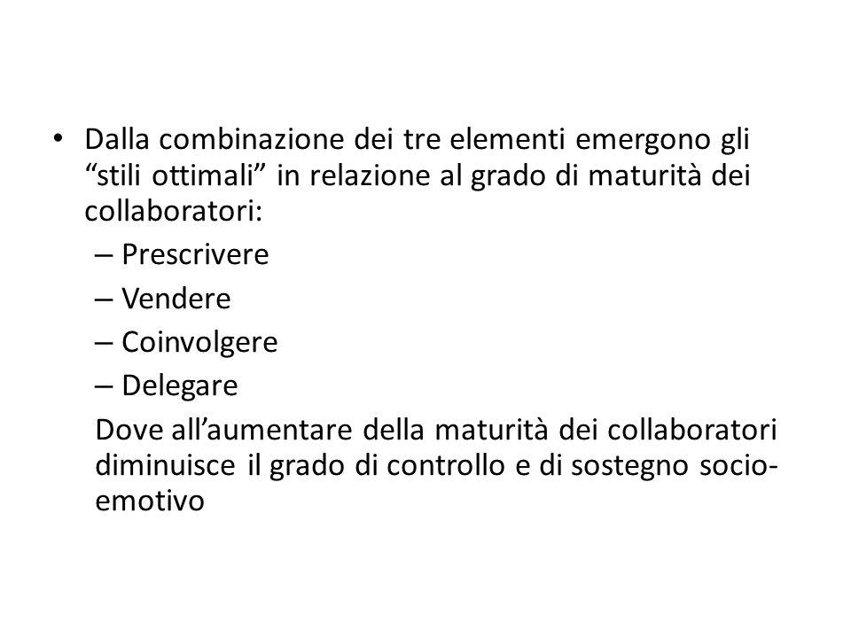 Dalla combinazione dei tre elementi emergono gli stili ottimali in relazione al grado di maturità dei collaboratori: