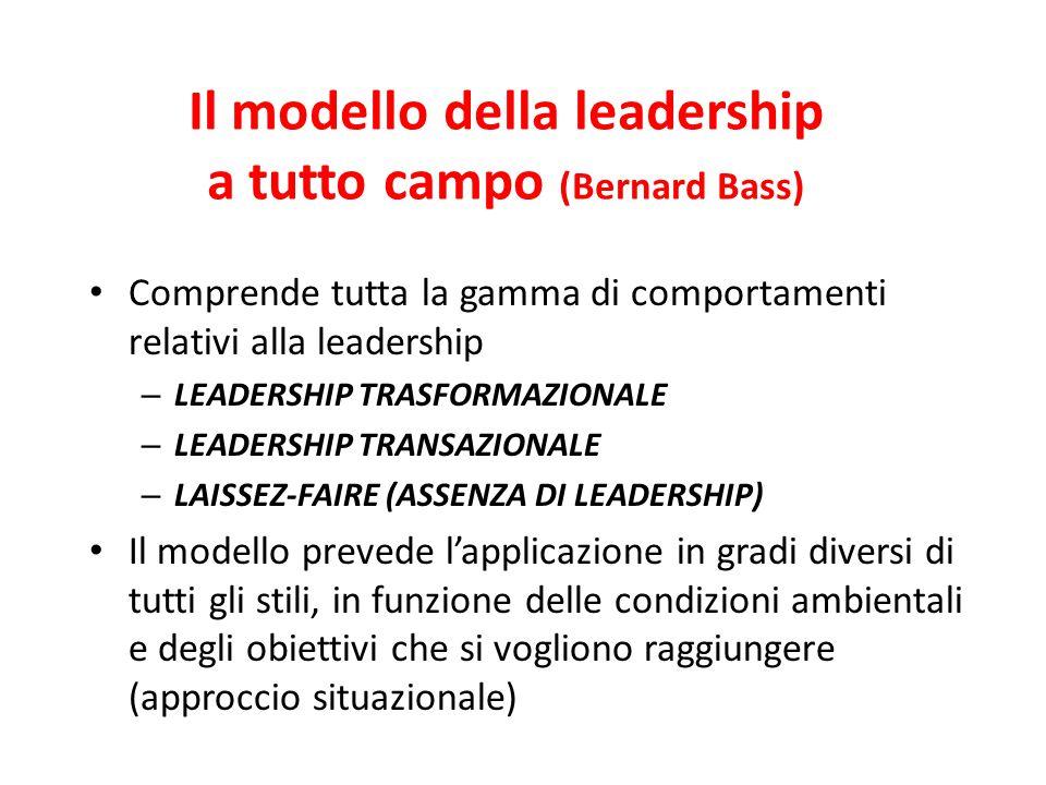 Il modello della leadership a tutto campo (Bernard Bass)