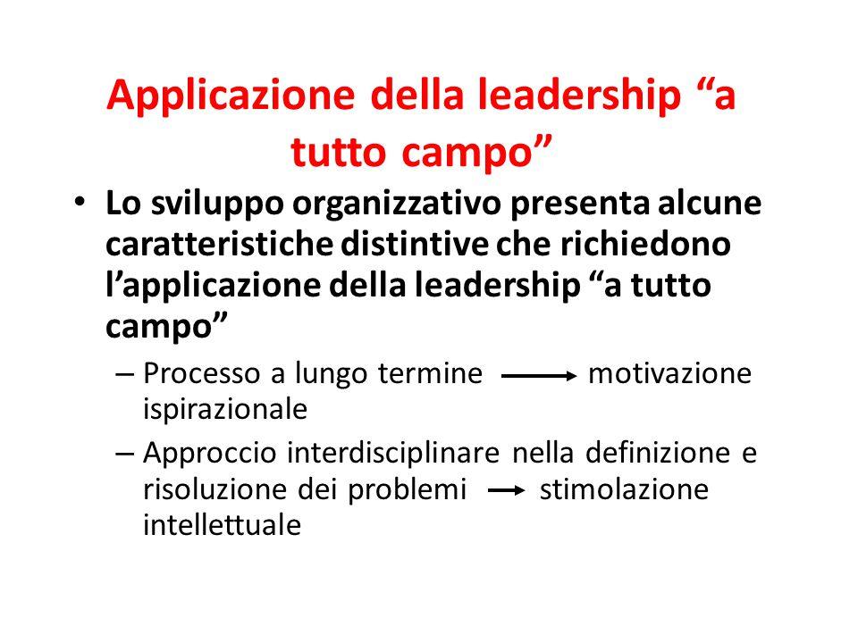 Applicazione della leadership a tutto campo