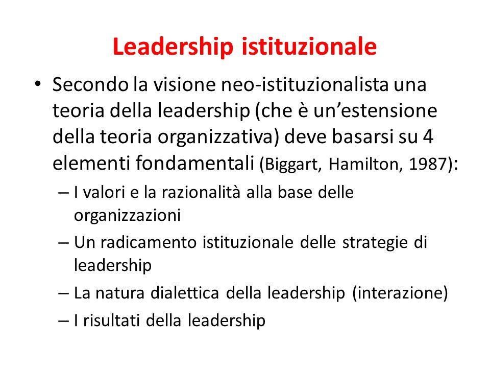 Leadership istituzionale