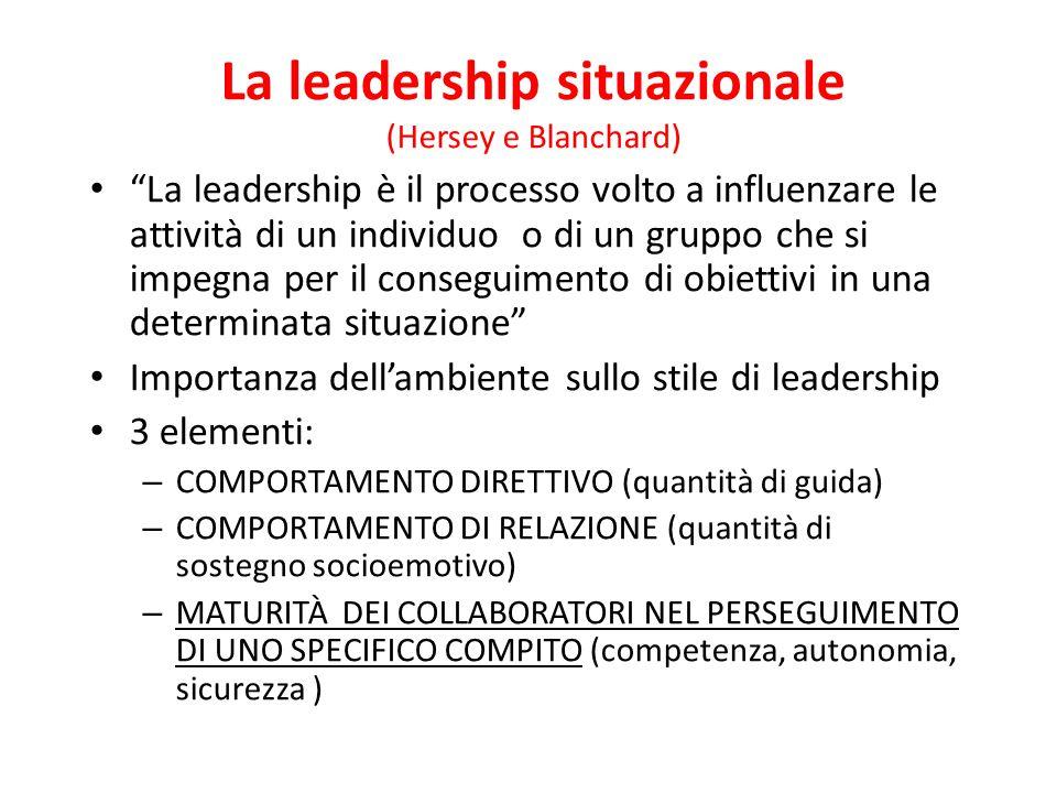 La leadership situazionale (Hersey e Blanchard)