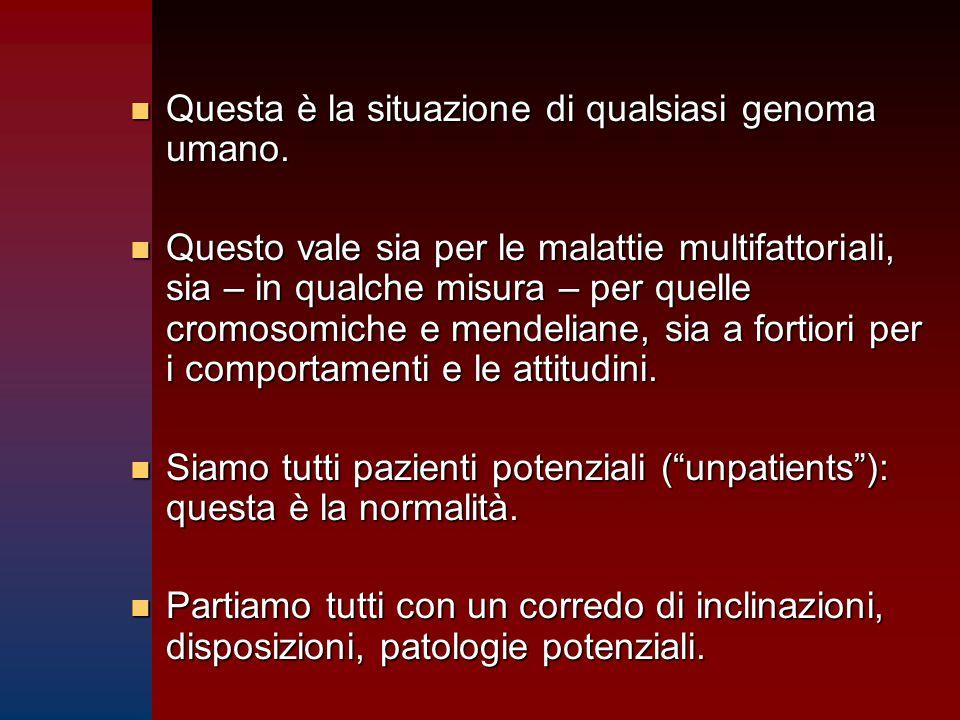 Questa è la situazione di qualsiasi genoma umano.