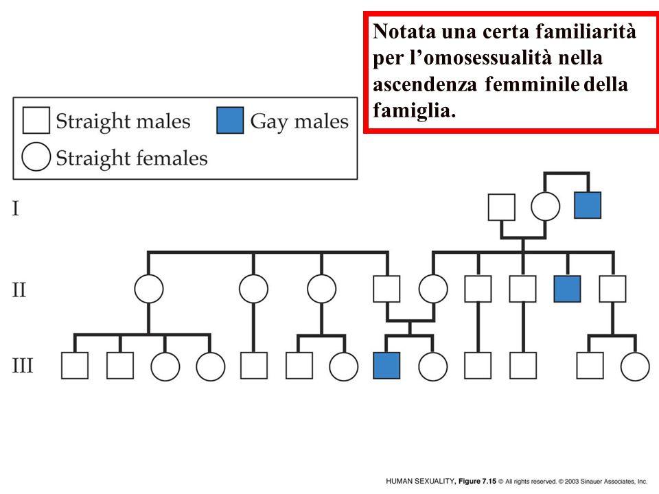 Notata una certa familiarità per l'omosessualità nella ascendenza femminile della famiglia.