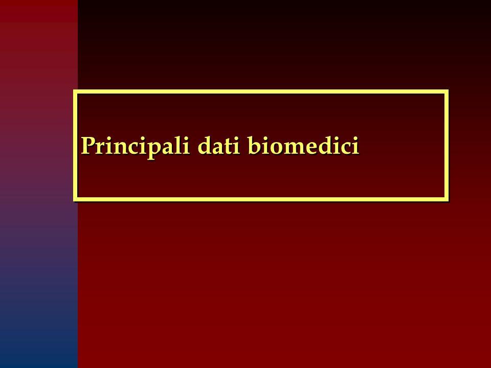 Principali dati biomedici