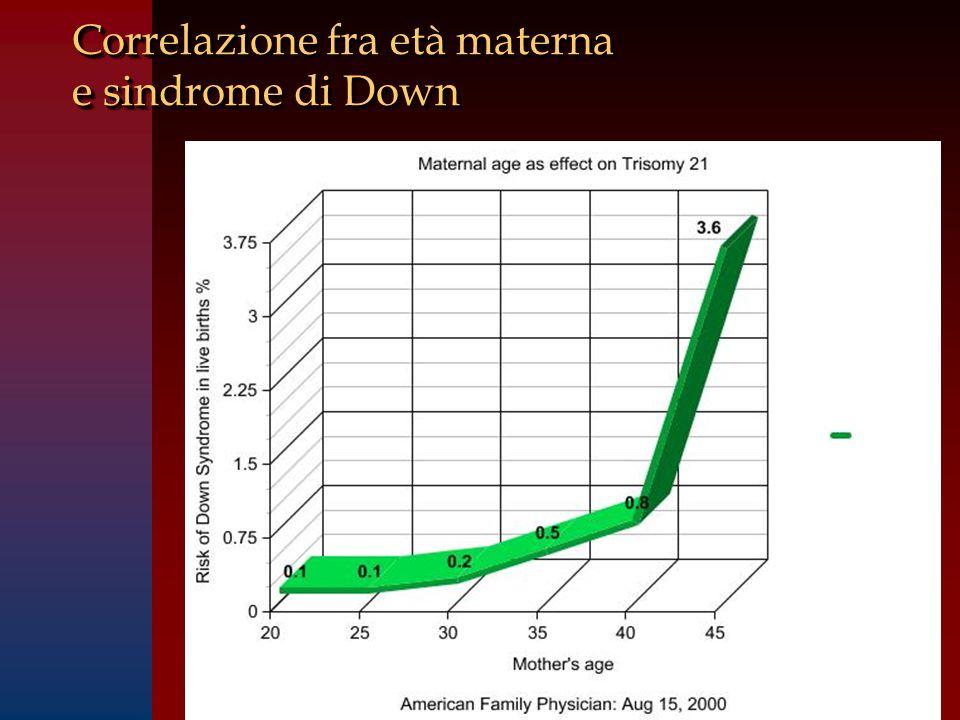 Correlazione fra età materna e sindrome di Down