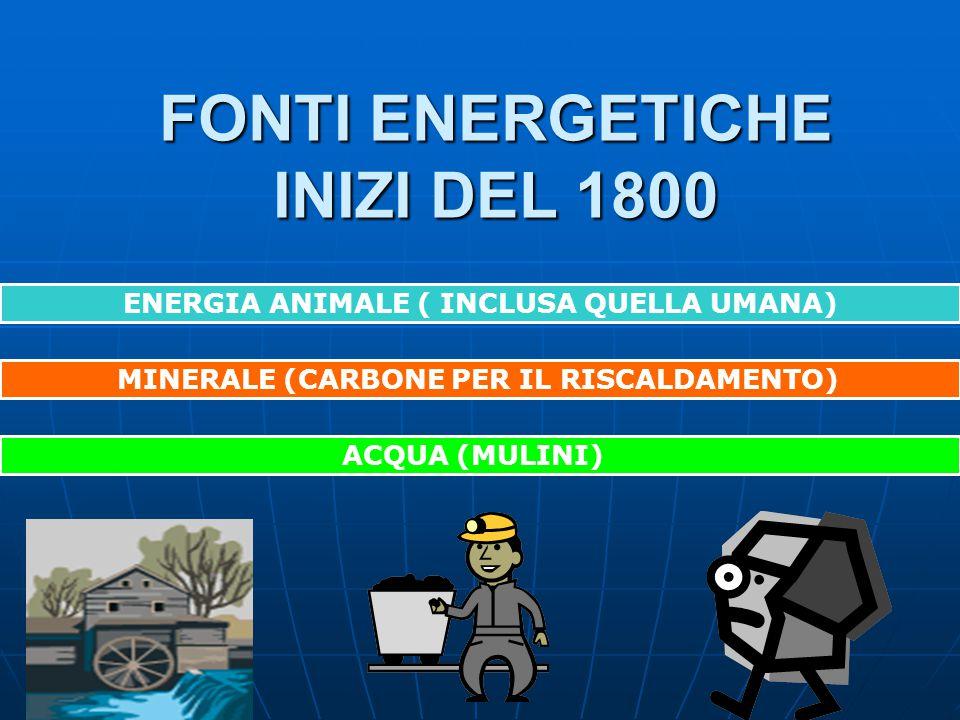 FONTI ENERGETICHE INIZI DEL 1800
