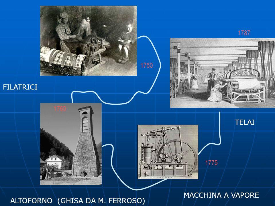 1787 1750 FILATRICI 1760 TELAI 1775 MACCHINA A VAPORE ALTOFORNO (GHISA DA M. FERROSO)