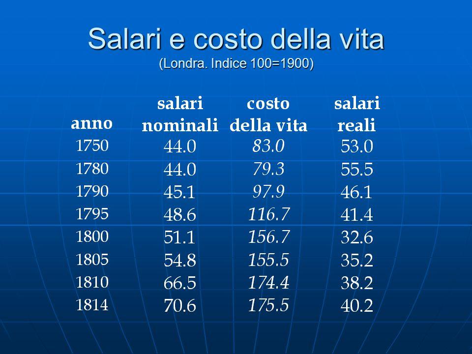 Salari e costo della vita (Londra. Indice 100=1900)