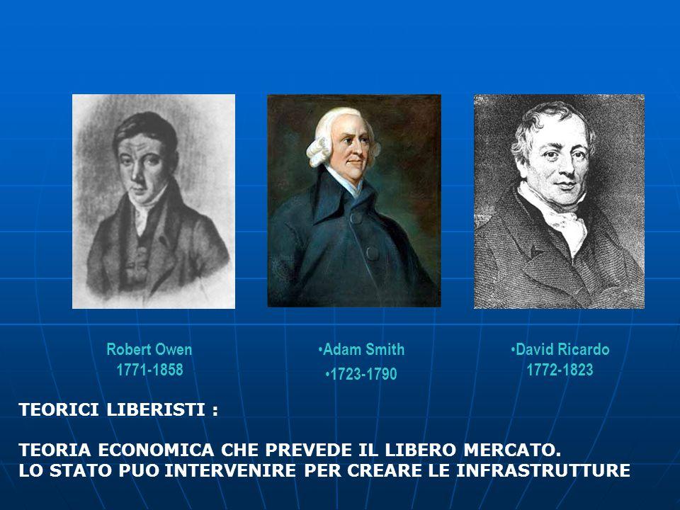 Robert Owen 1771-1858. Adam Smith. 1723-1790. David Ricardo 1772-1823. TEORICI LIBERISTI : TEORIA ECONOMICA CHE PREVEDE IL LIBERO MERCATO.