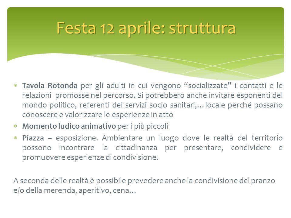 Festa 12 aprile: struttura