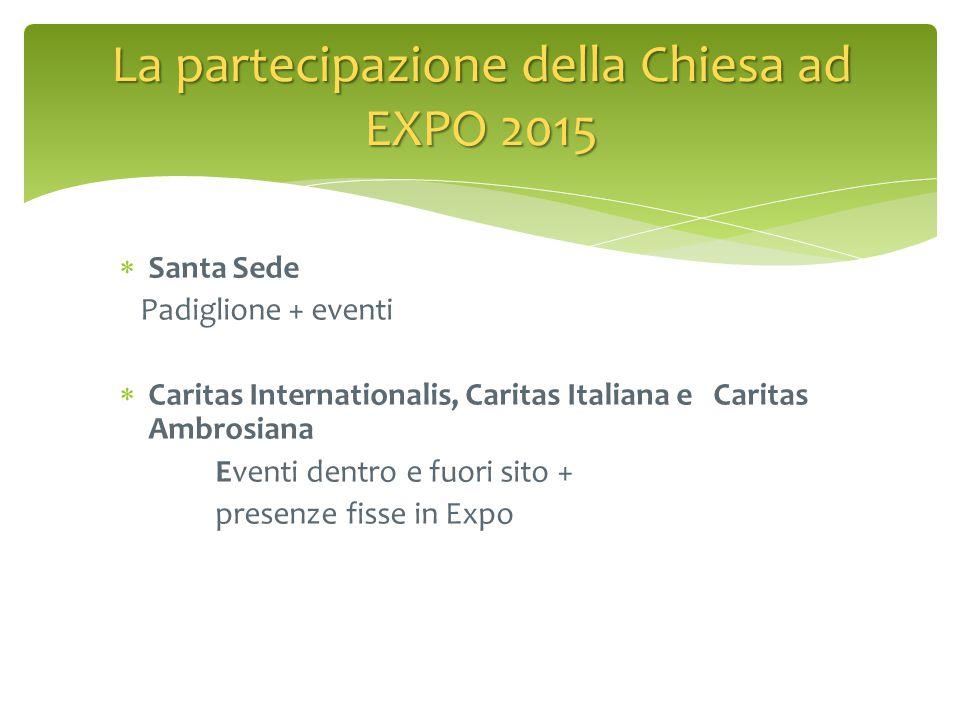 La partecipazione della Chiesa ad EXPO 2015