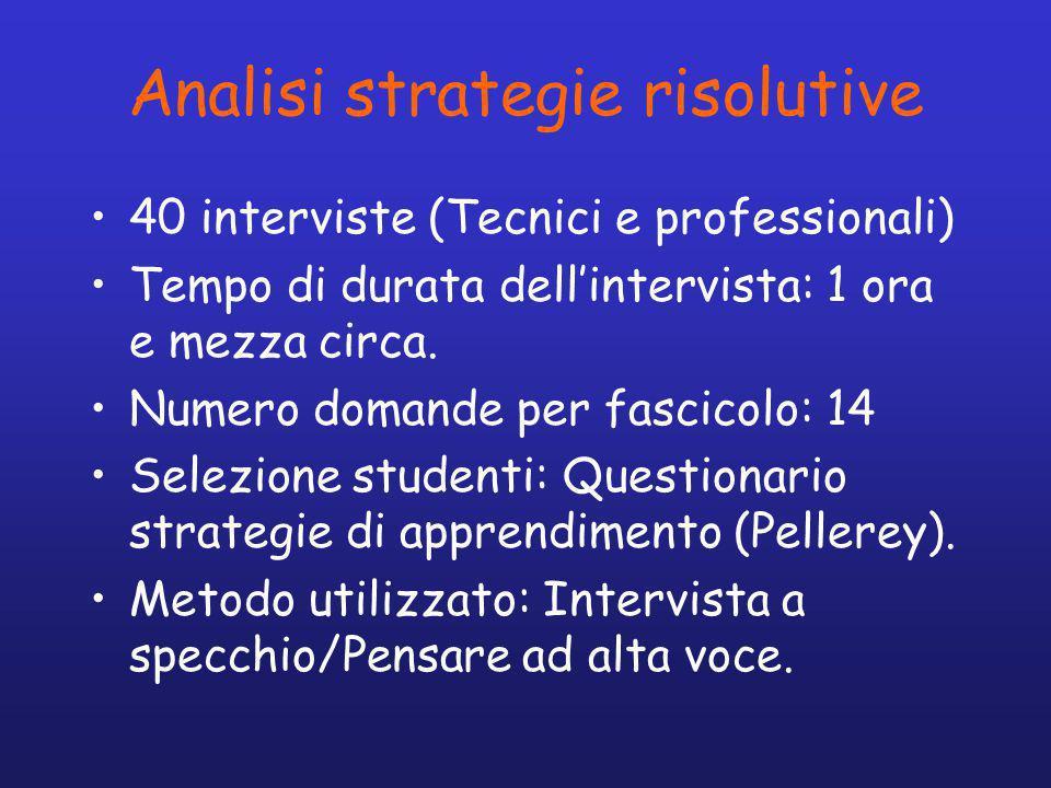 Analisi strategie risolutive