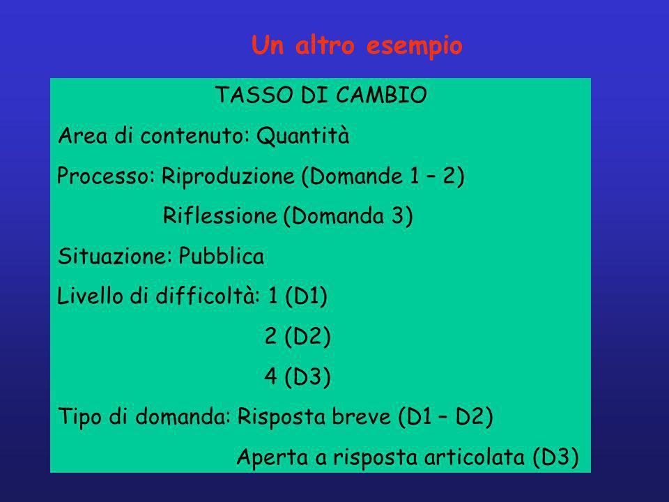Un altro esempio TASSO DI CAMBIO Area di contenuto: Quantità