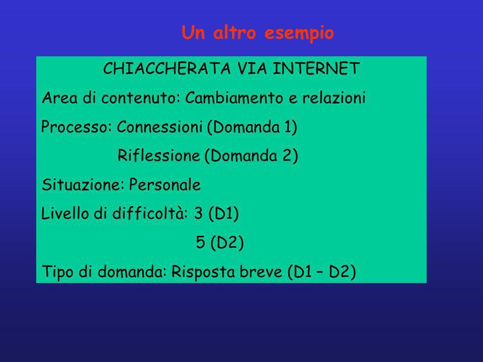 CHIACCHERATA VIA INTERNET