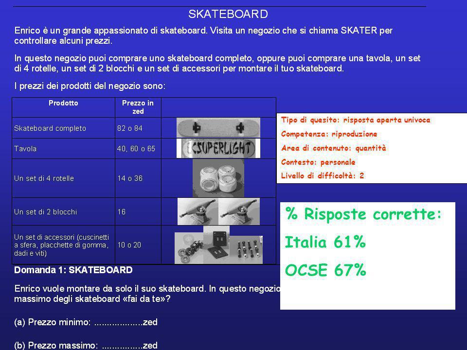 % Risposte corrette: Italia 61% OCSE 67%