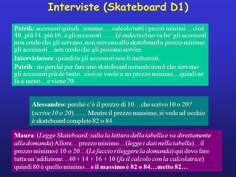 Interviste (Skateboard D1)