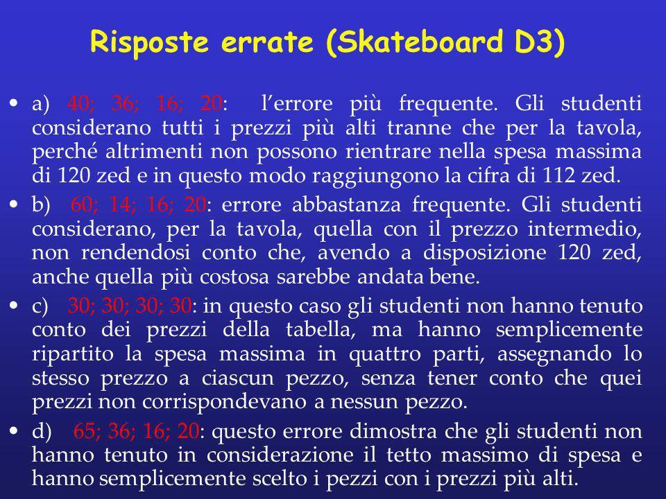 Risposte errate (Skateboard D3)