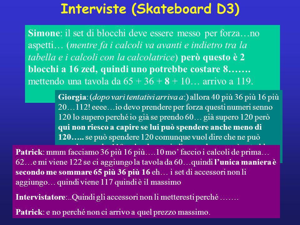 Interviste (Skateboard D3)
