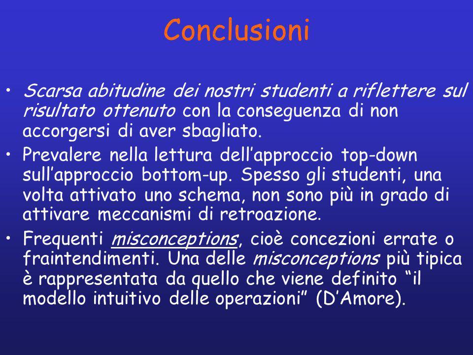 Conclusioni Scarsa abitudine dei nostri studenti a riflettere sul risultato ottenuto con la conseguenza di non accorgersi di aver sbagliato.